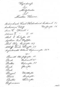 Mitgliederverzeichnis 1900